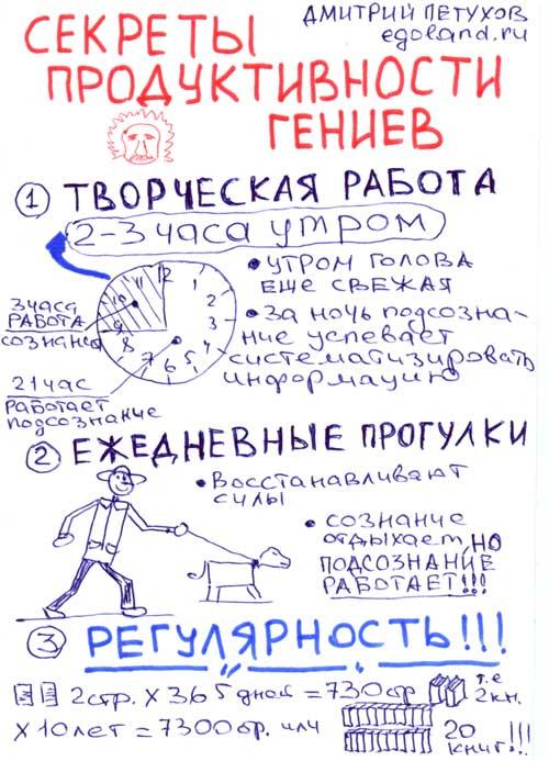 sekpeti_produktivnosti_geniev